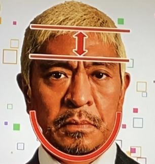 ダウンタウン松本さん相貌心理学
